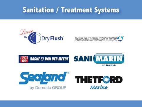 sanitation logos